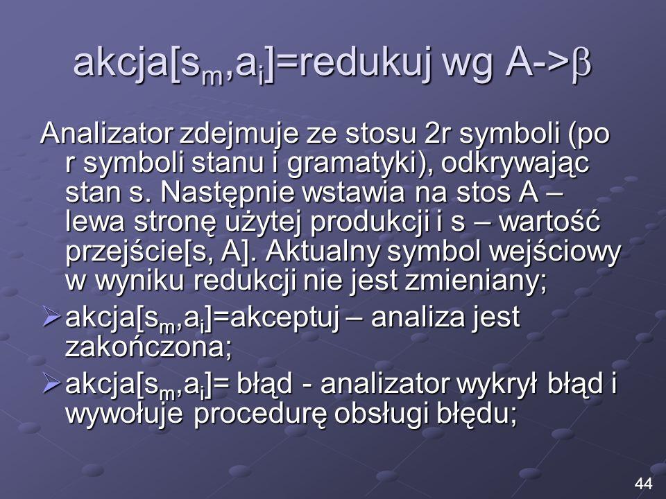 akcja[sm,ai]=redukuj wg A->